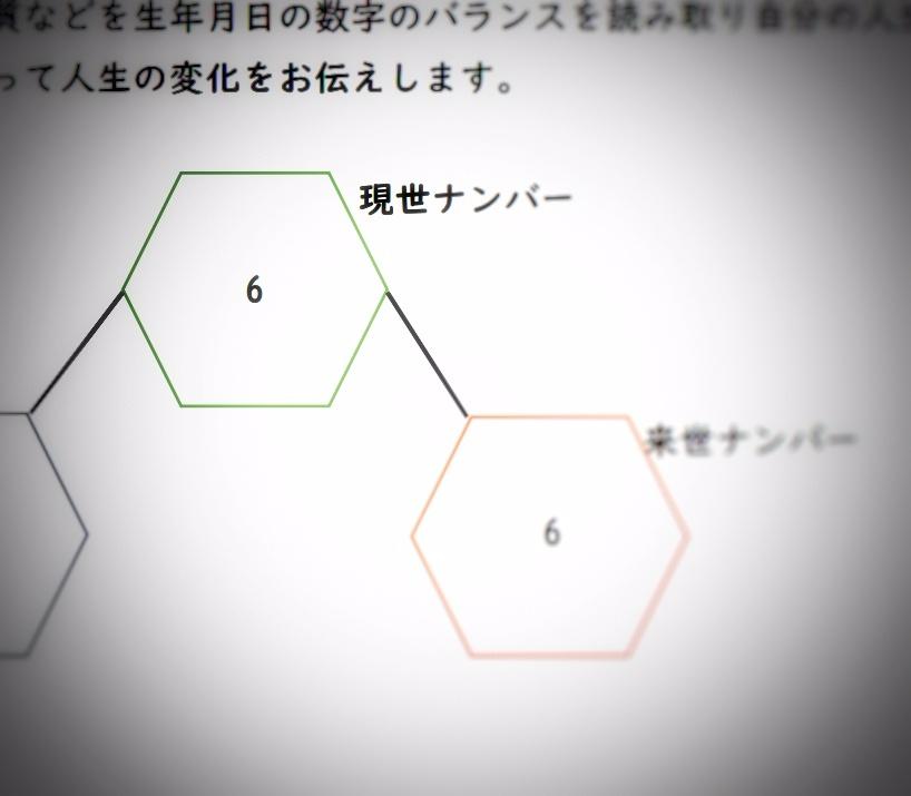 masiro・欲張りMix鑑定120分コース